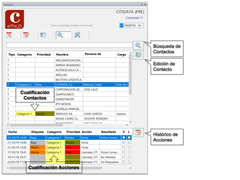 img de CiTio_O el complemento para Outlook de CiTi Telemarketing software call center
